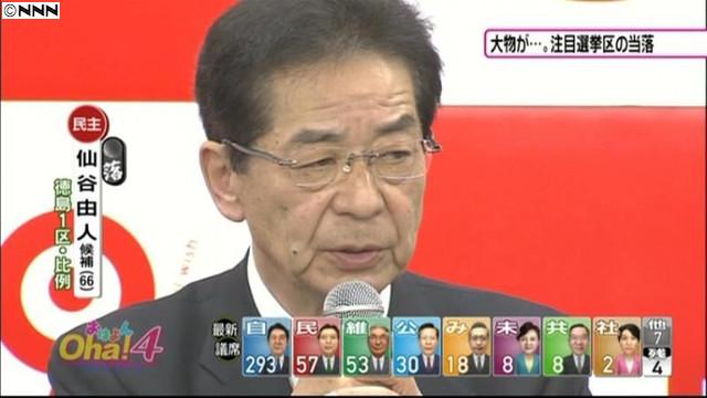 2012年、徳島1区でまさかの落選